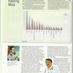 Dokter bicara daun sirsak - Doctoherba - 6